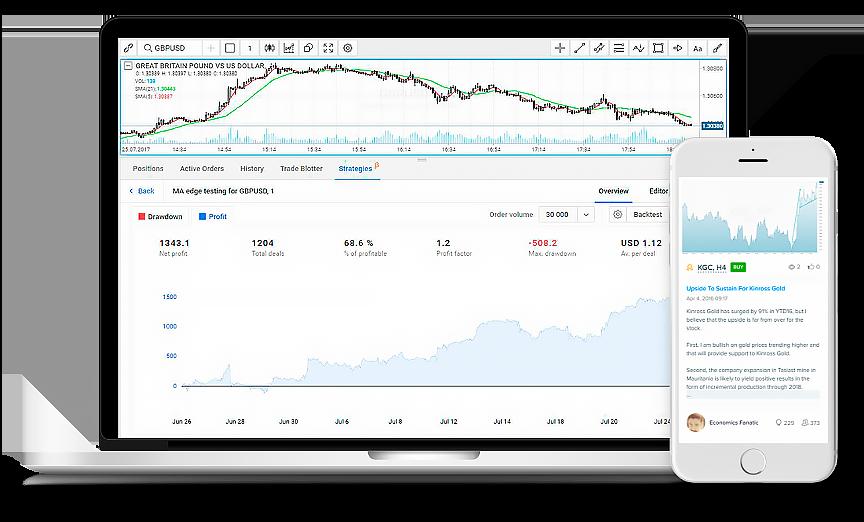 R Trader - Multi-asset web-based trading platform | RoboForex